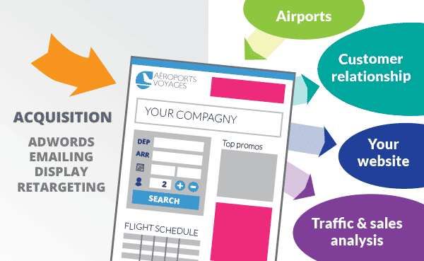 Airport Media Airlines Solution